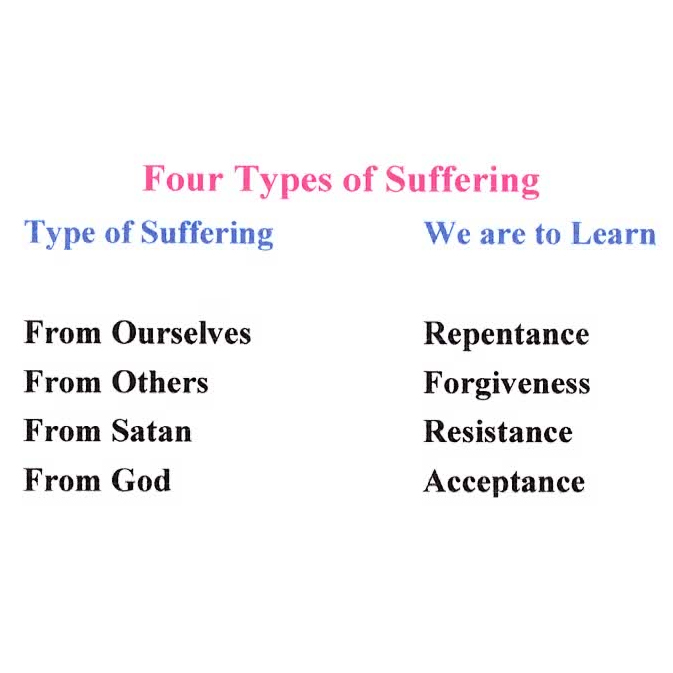 Four Types of Suffering